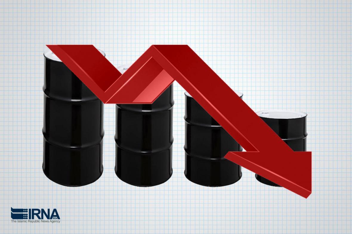 قیمت نفت عقب نشینی کرد